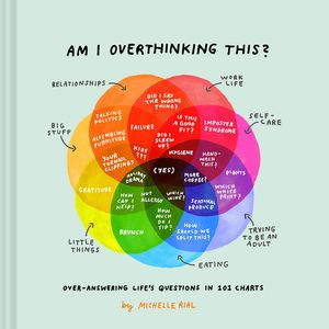 [Am I Overthinking This? (Hardcover) (Product Image)]